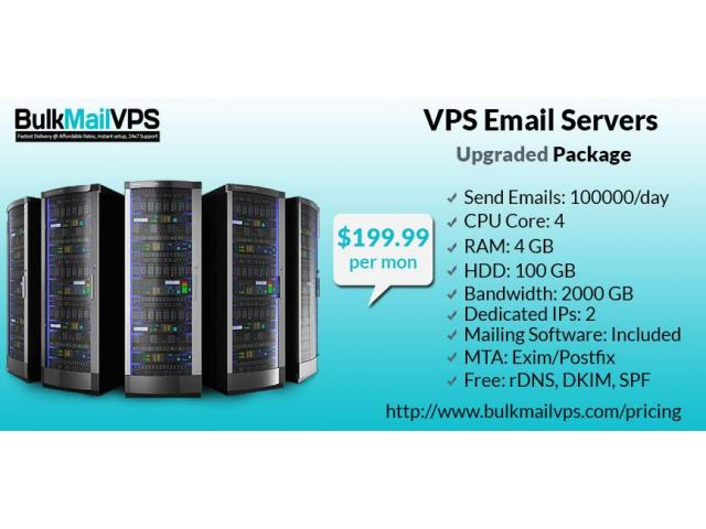 Best bulk email software